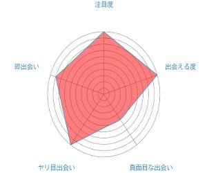 chart-2-1
