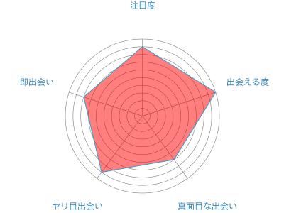 chart-3