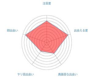 radar-chart (3)